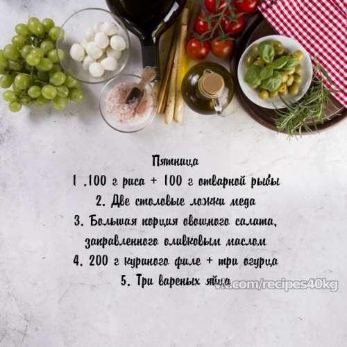 рацион питания чтобы похудеть за неделю